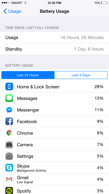 Show us your battery life on your 6 Plus-imageuploadedbyimore-forums1427706219.405536.jpg