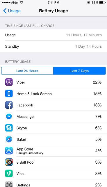 Improved Battery Life after iOS 8.3 on 6 Plus.-snapshoot-img-003.jpg