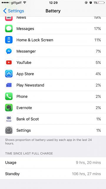 Show us your battery life on your 6 Plus-img_0039.jpg