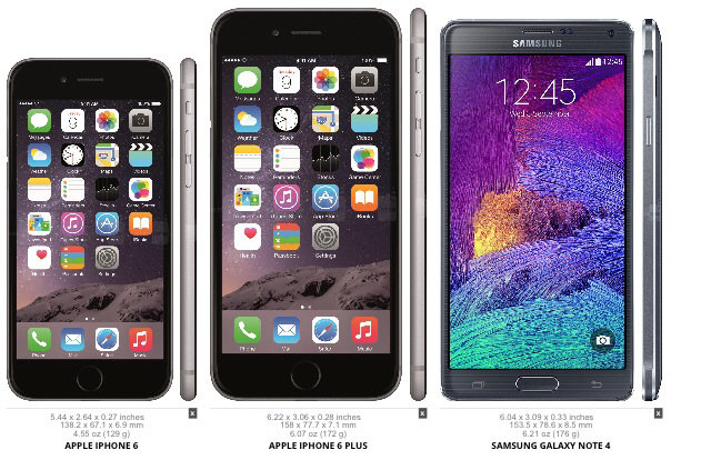iPhone 6 vs 6 plus-imageuploadedbyimore-forums1410444964.451488.jpg