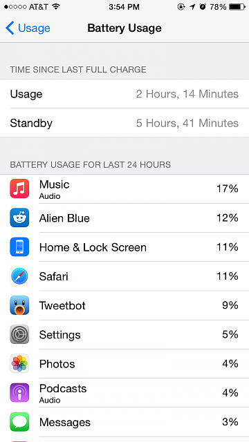 What are your first impressions regarding battery life on the iPhone 6??-photo-sep-20-3-54-33-pm.png