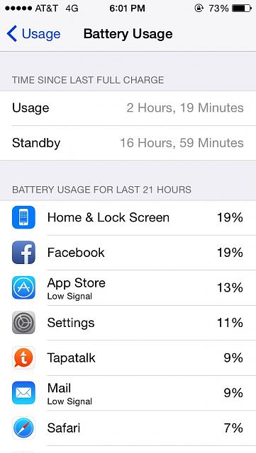 What are your first impressions regarding battery life on the iPhone 6??-imageuploadedbytapatalk1411254145.660047.jpg