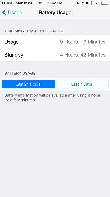 What are your first impressions regarding battery life on the iPhone 6??-imageuploadedbytapatalk1411340612.089027.jpg