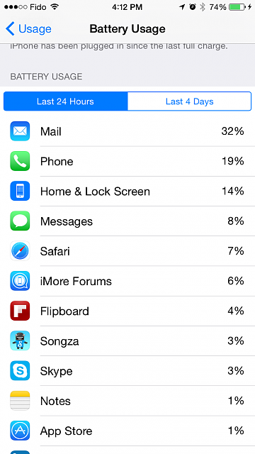 What are your first impressions regarding battery life on the iPhone 6??-bl.png