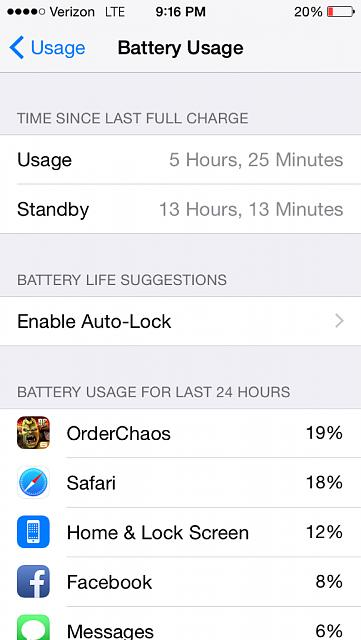 What are your first impressions regarding battery life on the iPhone 6??-imageuploadedbyimore-forums1411521731.958517.jpg