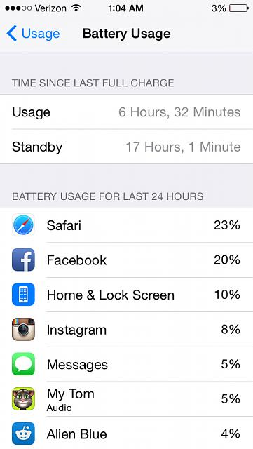 What are your first impressions regarding battery life on the iPhone 6??-imageuploadedbyimore-forums1411535141.719106.jpg