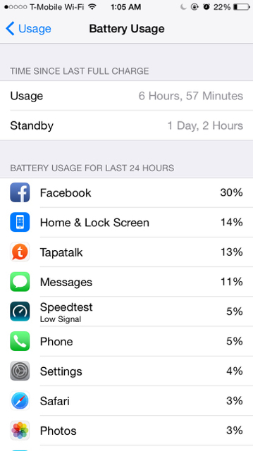 What are your first impressions regarding battery life on the iPhone 6??-imageuploadedbytapatalk1411535279.359978.jpg