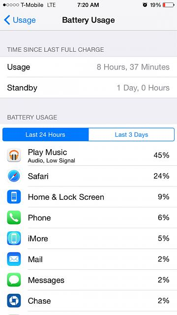 What are your first impressions regarding battery life on the iPhone 6??-imageuploadedbyimore-forums1411561405.334047.jpg