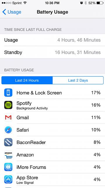 What are your first impressions regarding battery life on the iPhone 6??-imageuploadedbyimore-forums1411683837.532942.jpg