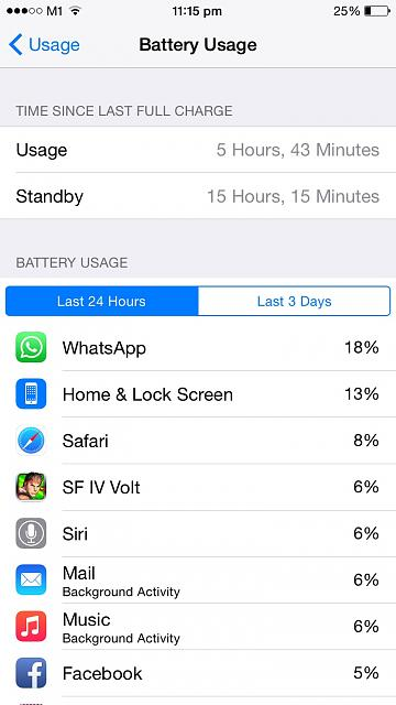 Moving to the iPhone 6 battery-imageuploadedbytapatalk1412090171.531850.jpg