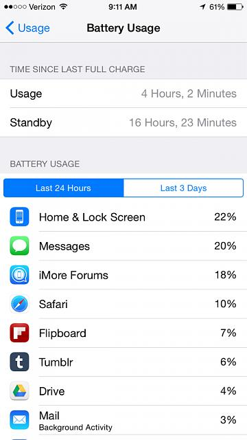 Moving to the iPhone 6 battery-imageuploadedbyimore-forums1412094310.314482.jpg