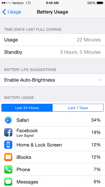 Why Are Folks Whining About Battery Life?-unnamed.png