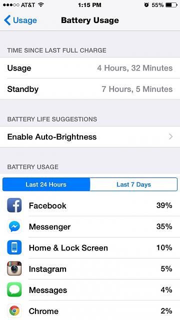 Why Are Folks Whining About Battery Life?-imageuploadedbytapatalk1412183783.218848.jpg