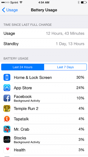 Why Are Folks Whining About Battery Life?-img_0042.png