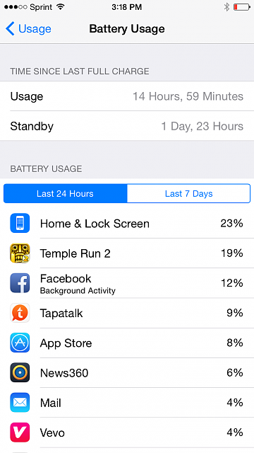 Why Are Folks Whining About Battery Life?-img_0046.png