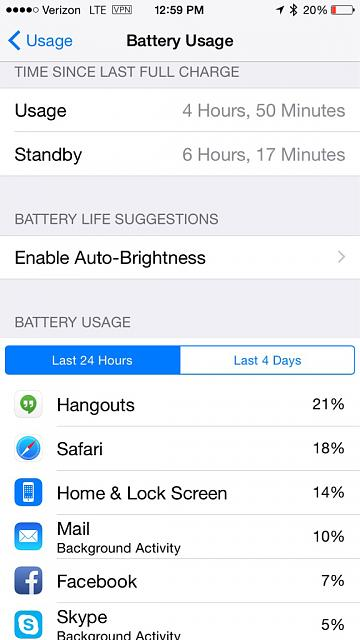 At what brightness level do you have your IP6?-imageuploadedbyimore-forums1412477107.769157.jpg