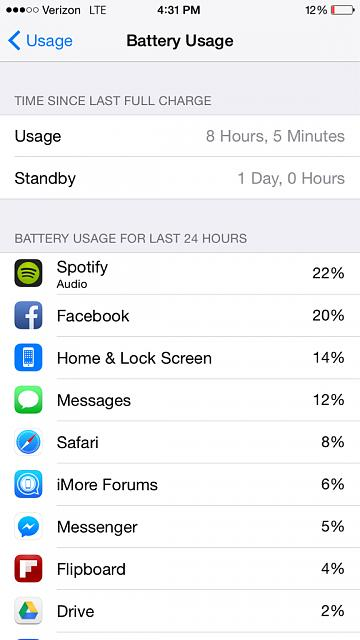 Why Are Folks Whining About Battery Life?-imageuploadedbyimore-forums1412478157.941107.jpg
