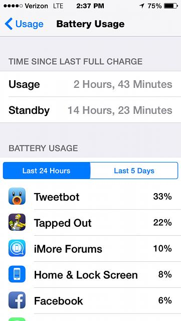 Why Are Folks Whining About Battery Life?-imageuploadedbyimore-forums1412793504.312184.jpg