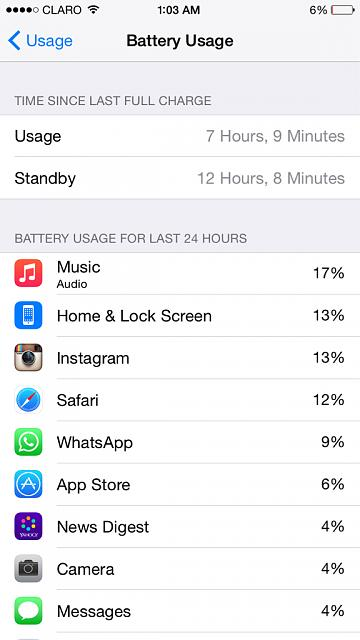 iPhone 6 battery-imageuploadedbyimore-forums1413485435.731696.jpg