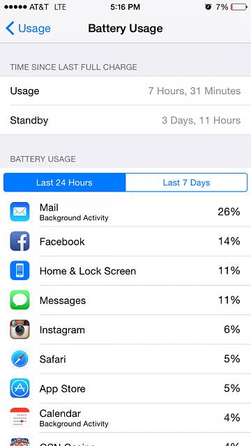 iPhone 6 battery-imageuploadedbyimore-forums1413599715.886678.jpg