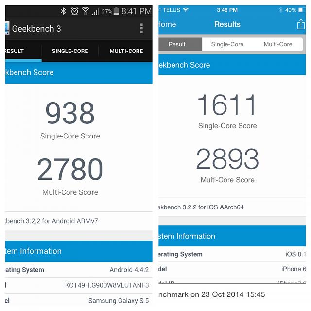 Post Your Geekbench Scores!-imageuploadedbyimore-forums1414118721.325387.jpg