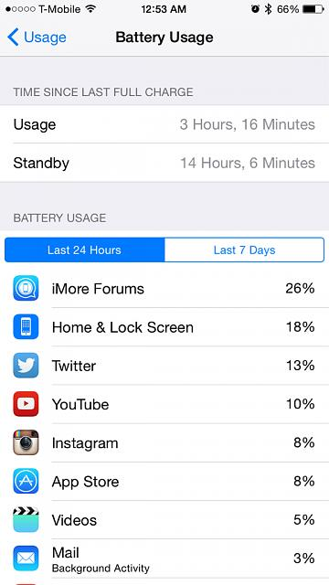 IPhone 6: reviews and first impressions-imageuploadedbyimore-forums1414306513.440505.jpg