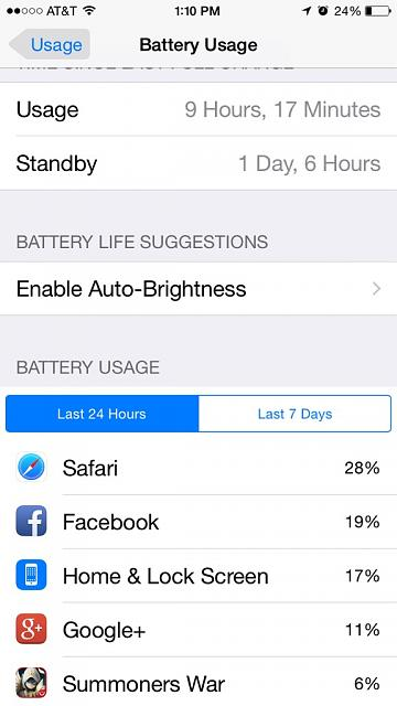 Why Are Folks Whining About Battery Life?-imoreappimg_20141028_204839.jpg