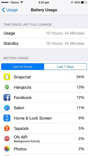 Why Are Folks Whining About Battery Life?-imageuploadedbytapatalk1414566129.531577.jpg