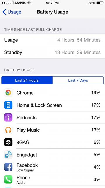 Why Are Folks Whining About Battery Life?-imoreappimg_20141030_211734.jpg