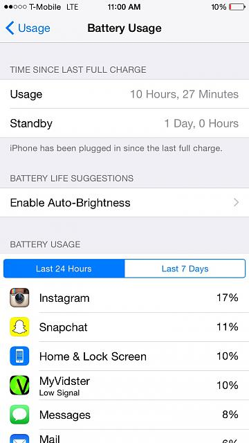 iphone 6 battery life my iphone 6 battery iphone ipod forums at 1634