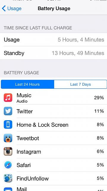 My iPhone 6 Battery life-imoreappimg_20141105_085119.jpg