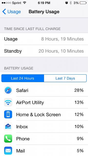 My iPhone 6 Battery life-imoreappimg_20141106_181954.jpg
