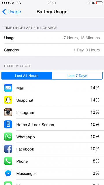 iPhone 6 battery life idea for potential owners-imageuploadedbytapatalk1416038814.161672.jpg