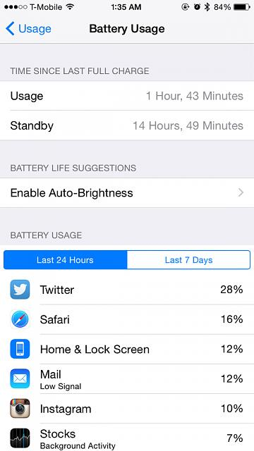 iPhone 6 battery life idea for potential owners-imageuploadedbyimore-forums1416126933.746297.jpg