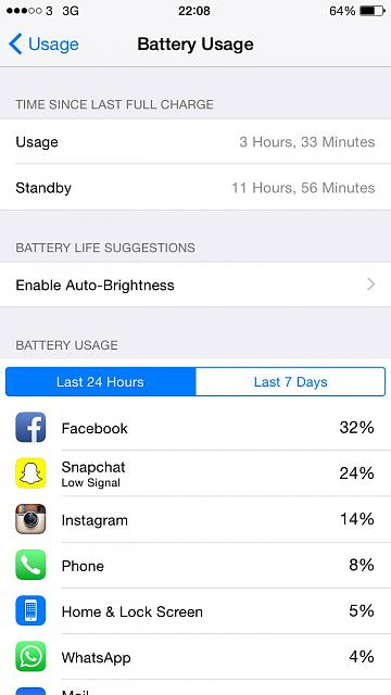 iPhone 6 battery life idea for potential owners-imageuploadedbytapatalk1416175776.598718.jpg