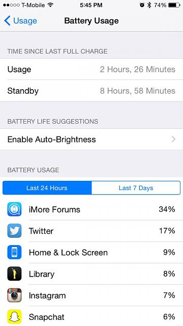 iPhone 6 battery life idea for potential owners-imageuploadedbyimore-forums1416185218.513455.jpg