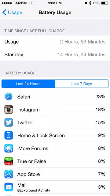 iPhone 6 battery life idea for potential owners-imageuploadedbyimore-forums1416283857.222651.jpg