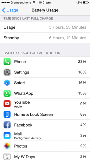 Standby time increasing during usage-img_3395.png