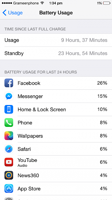 Standby time increasing during usage-battery-6.png
