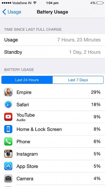 What are your first impressions regarding battery life on the iPhone 6??-imoreappimg_20150103_131355.jpg