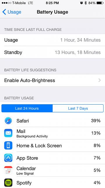 iOS 8.1.3 = Improved battery life-imageuploadedbyimore-forums1422588366.810567.jpg