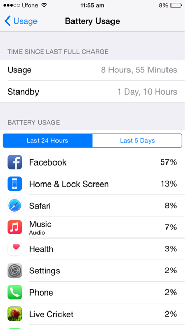 Usage/standby iphone 6-imageuploadedbyimore-forums1425459268.541639.jpg