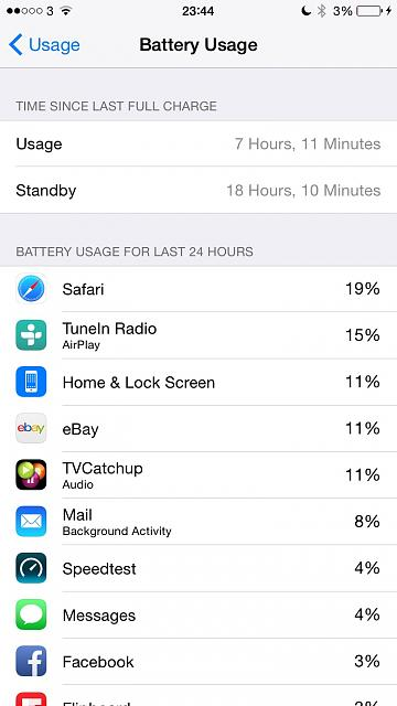 What are your first impressions regarding battery life on the iPhone 6??-image.jpg