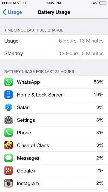 What are your first impressions regarding battery life on the iPhone 6??-imoreappimg_20150328_175003.jpg