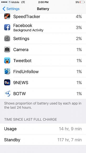 How is the 6s+ battery life so far?-img_9907.jpg