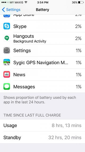 How is the 6s+ battery life so far?-imageuploadedbyimore-forums1455264036.870808.jpg
