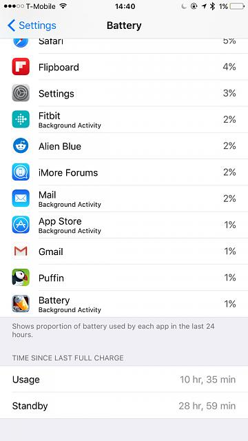 How is the 6s+ battery life so far?-imageuploadedbyimore-forums1459543939.735473.jpg
