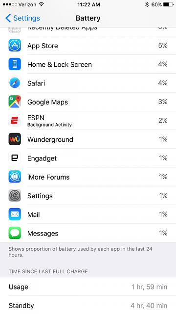 How is the 6s+ battery life so far?-imageuploadedbyimore-forums1459698647.702937.jpg