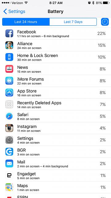 How is the 6s+ battery life so far?-imageuploadedbyimore-forums1459772921.598797.jpg