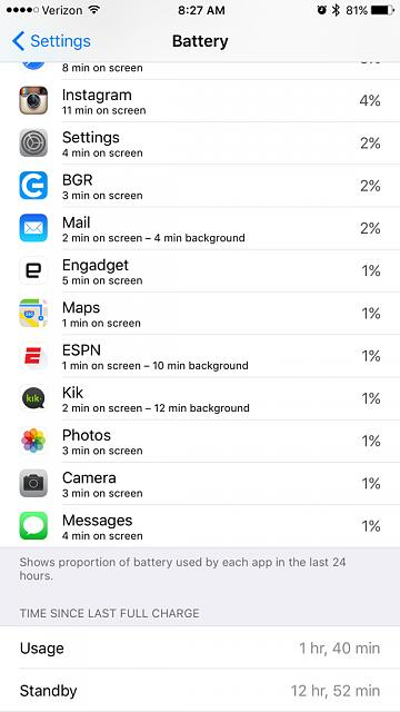 How is the 6s+ battery life so far?-imageuploadedbyimore-forums1459772941.386937.jpg